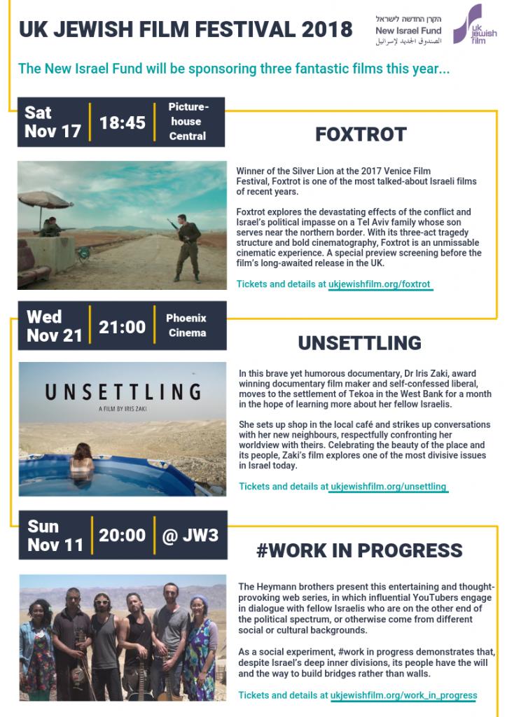 UK Jewish Film Fest flyer